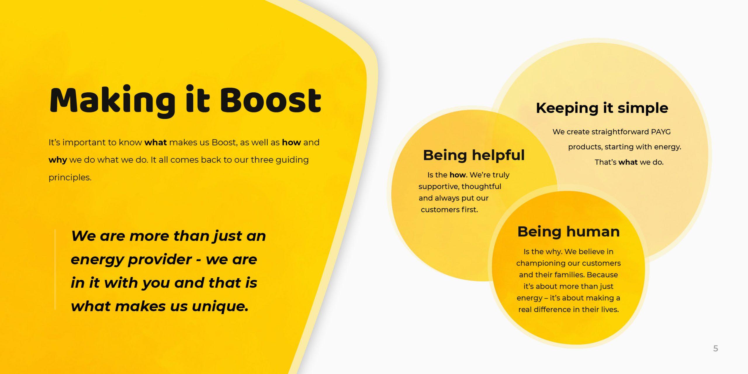 Boost_Brand_2.0-35